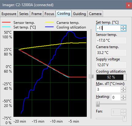 C2-12000A camera reaching -40°C sensor temperature below ambient