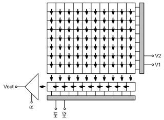 Full Frame CCD schematic diagram